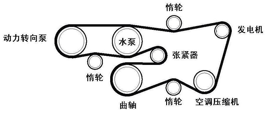 丰田霸道2tr发动机皮带怎么挂