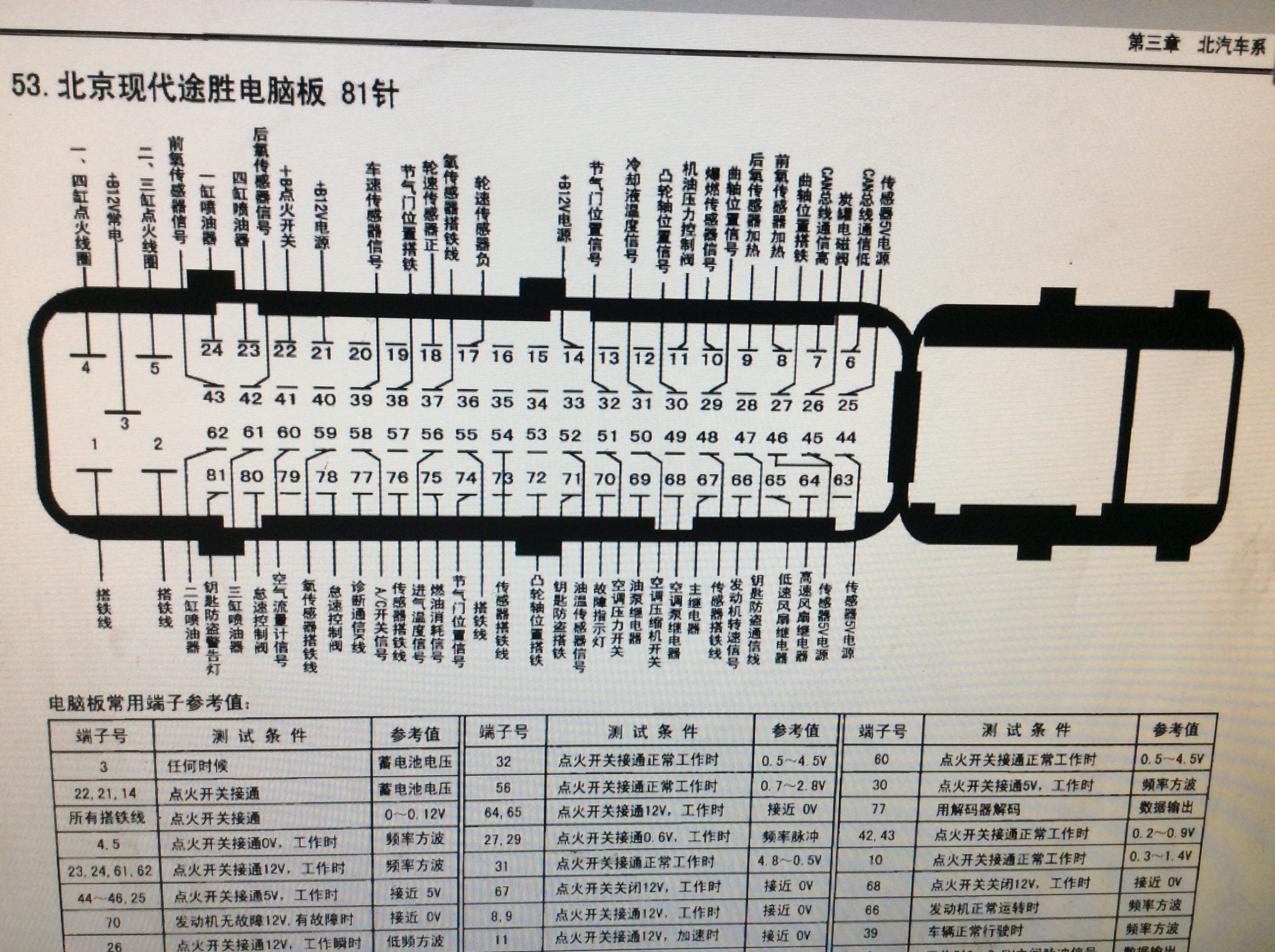 伊兰特cd24插头接线图